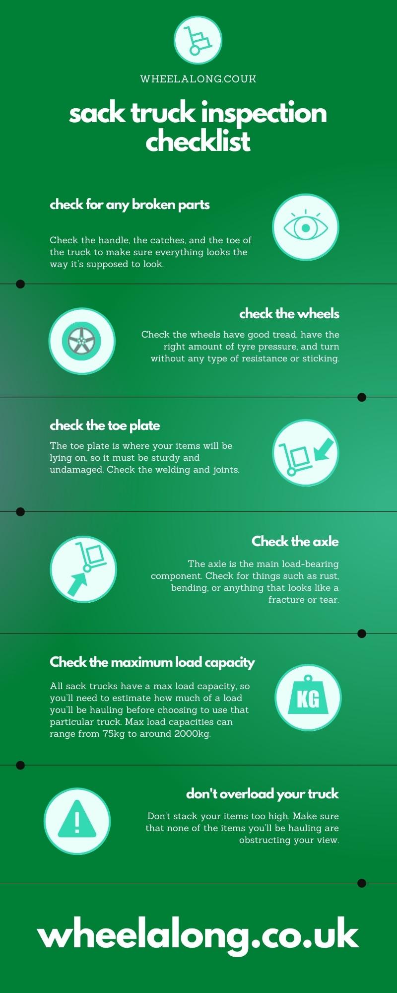 Sack Truck Inspection List